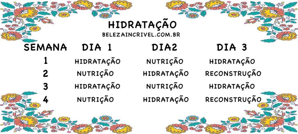 cronograma capilar hidratacao